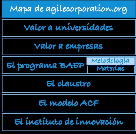 mapa-agilecorporation.org-baep-met