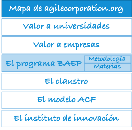 mapa-agilecorporation.org-baep