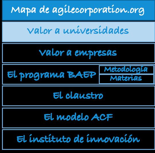 mapa-agilecorporation.org-uni